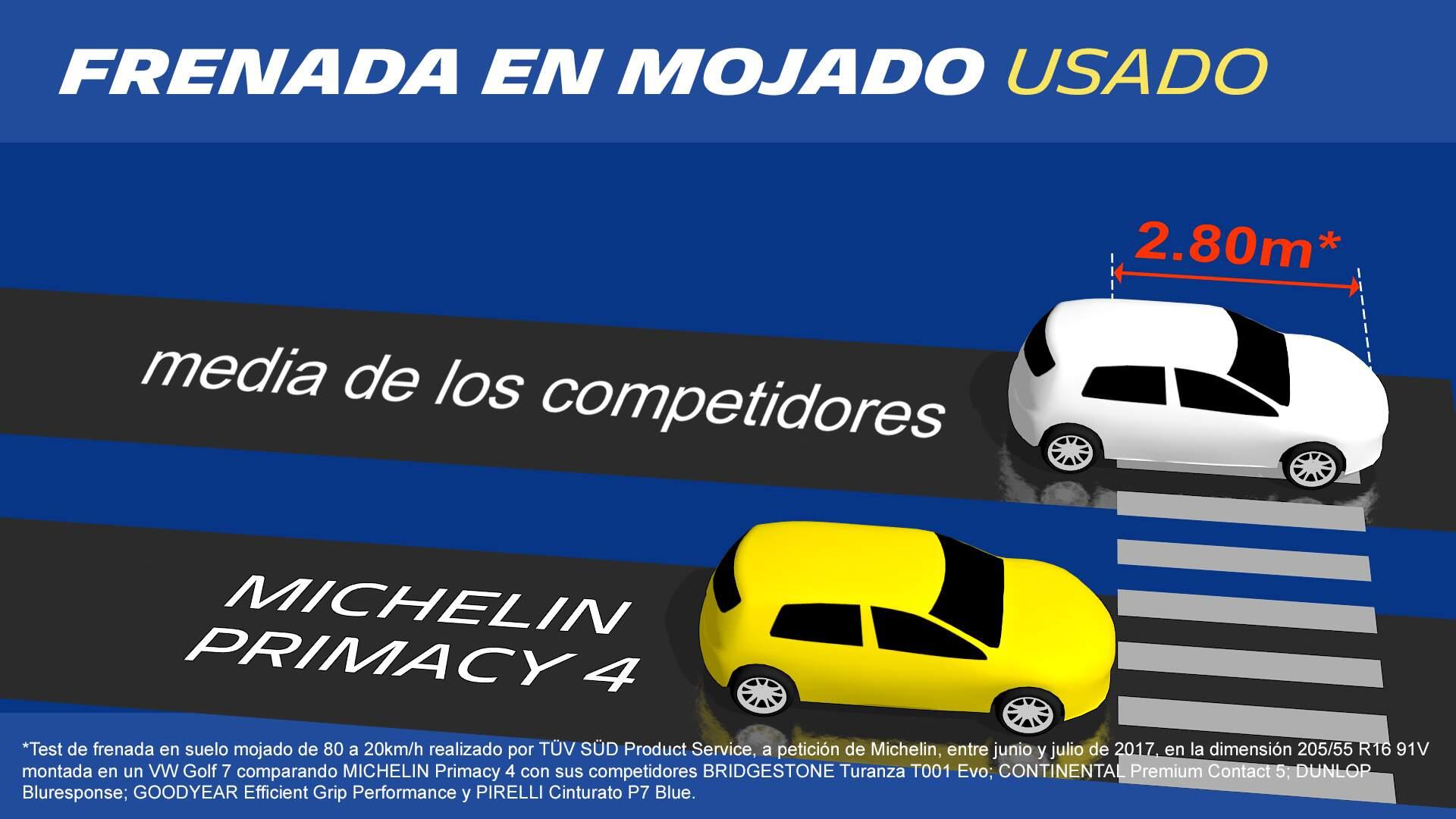 Michelin Primacy 4 - Safety